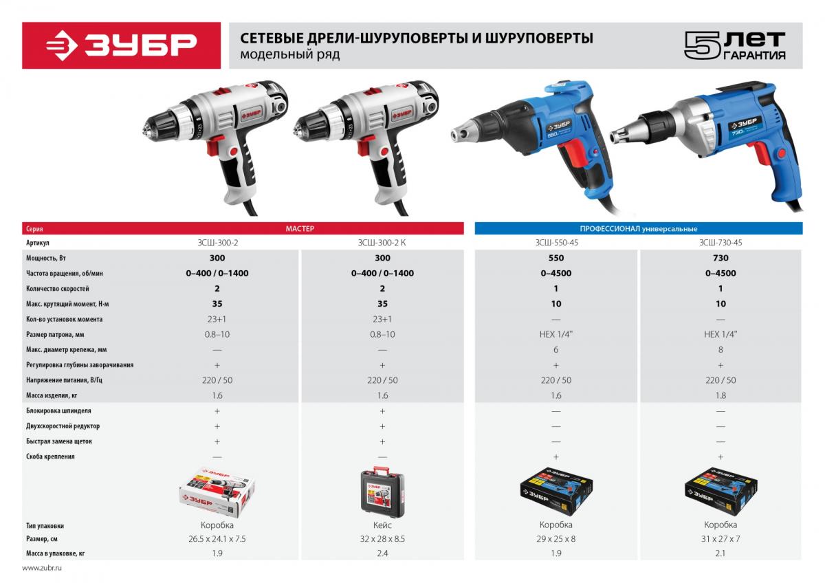 Шуруповерт сетевой ЗУБР ЗСШ-300-2 безударный