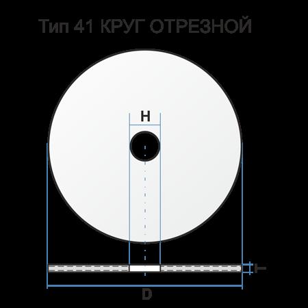 Круг отрезной по металлу Луга 180х2,5х22